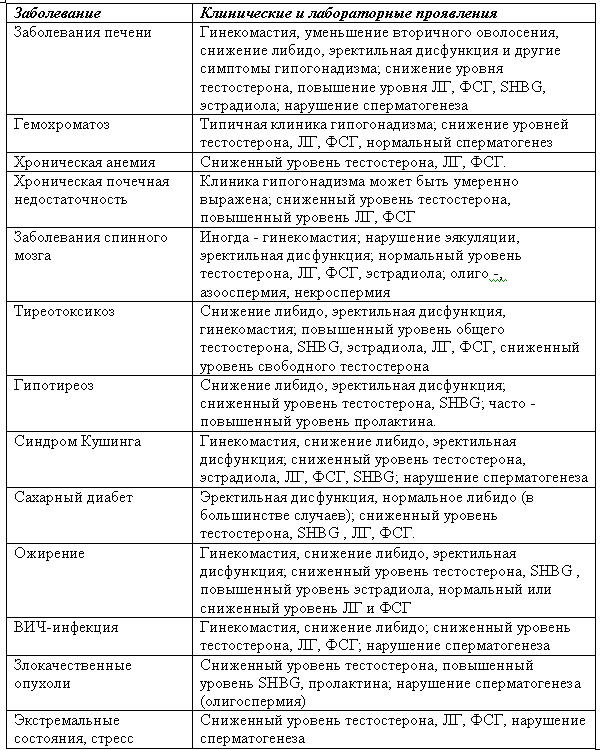 fiziologicheskie-pokazateli-orgazma-u-zhenshin